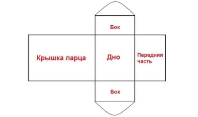 схема сундучка
