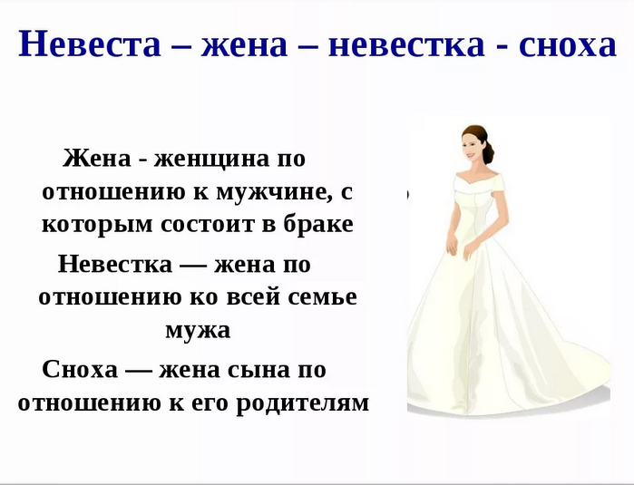 Сноха и невестка