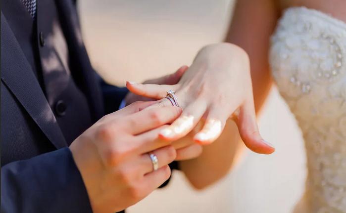 на какой руке нужно носить обручальное кольцо