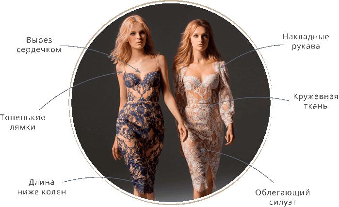 какое платье одеть на свадьбу летом